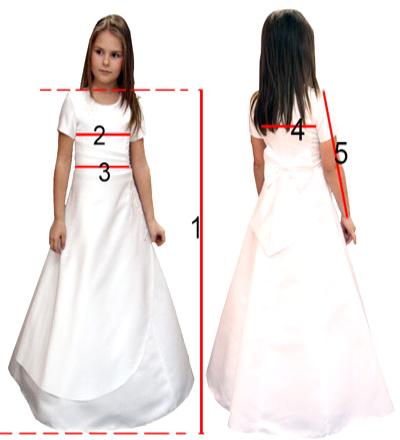 Wymiarowanie sukienki komunijnej